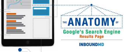 Guide - The Anatomy Of Google's Search Results Page