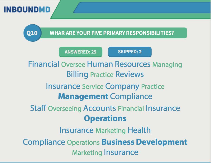 practice-manager-survey-q10
