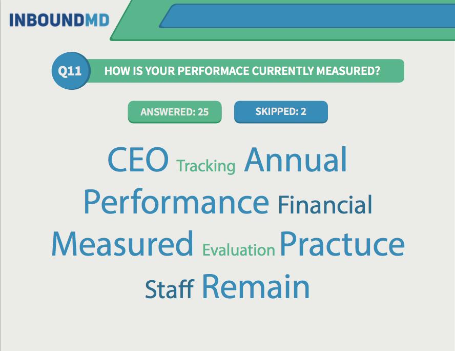 practice-manager-survey-q11