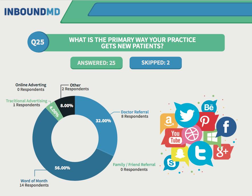 practice-manager-survey-q25
