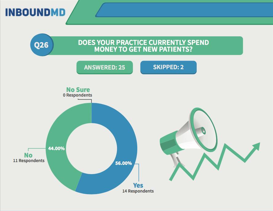 practice-manager-survey-q26